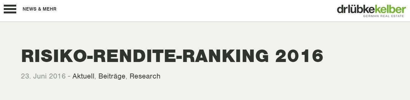 RISIKO-RENDITE-RANKING 2016